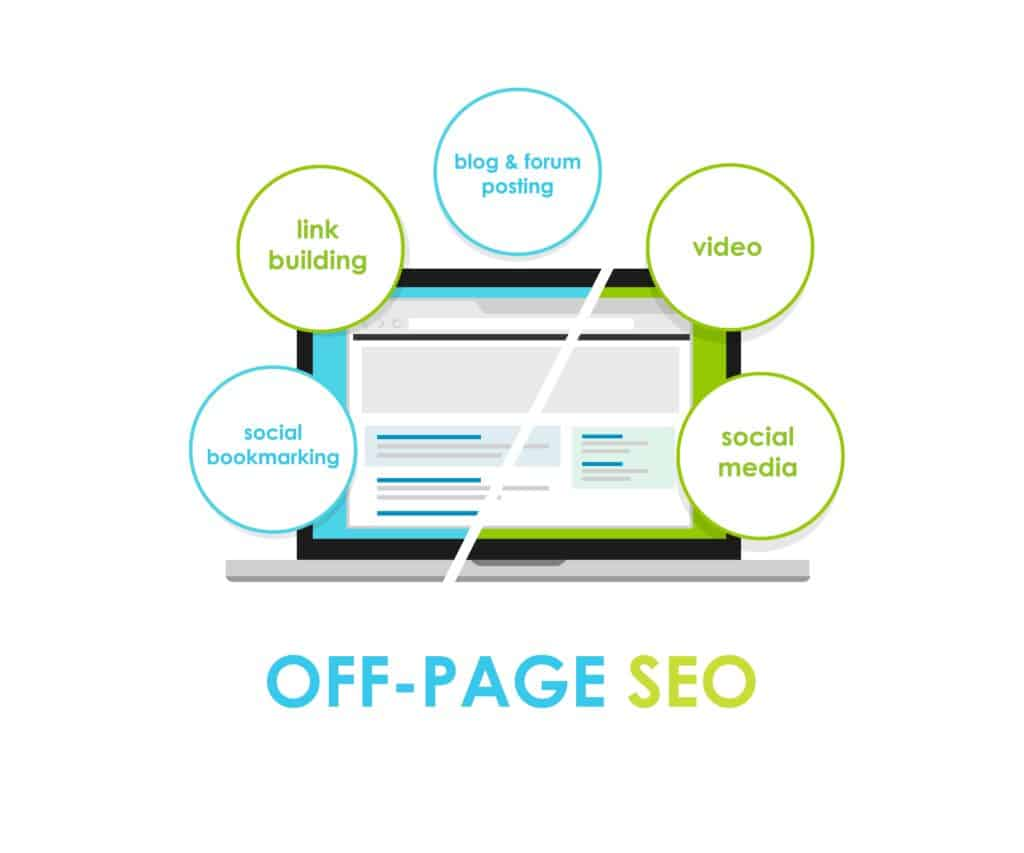Off-page seo for immigration lawyers